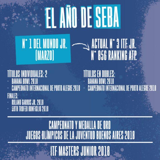 AÑO-DE-SEBA-2-768x768